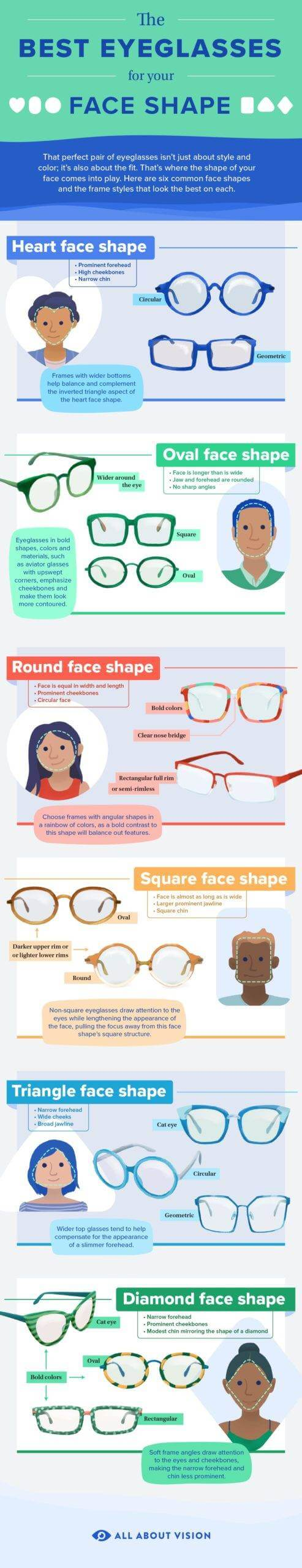 infographics - best sunglasses for your face shape - OneStopTown