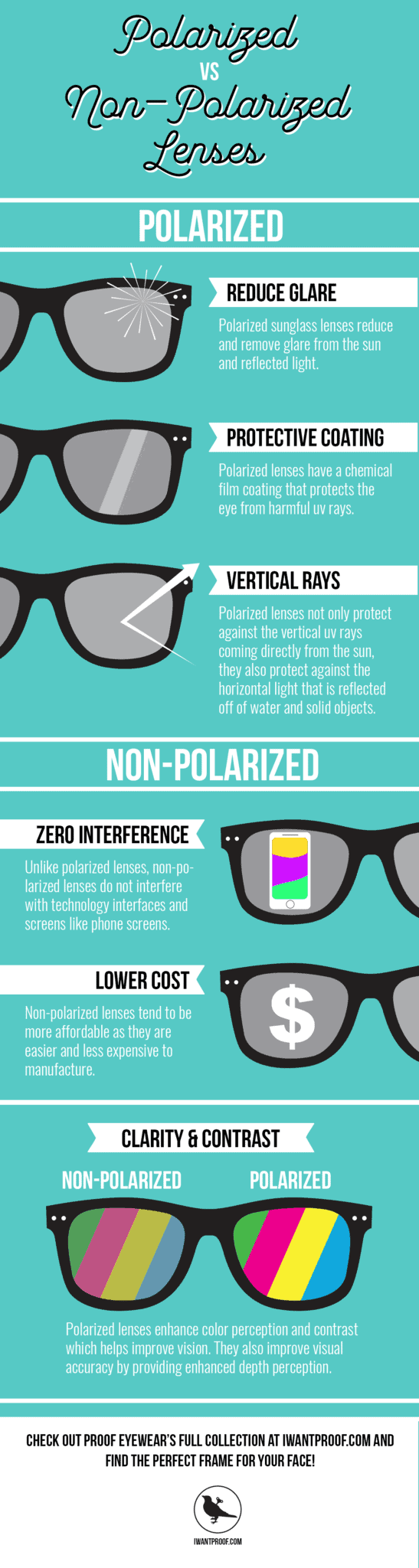 What Are Non Polarized Sunglasses